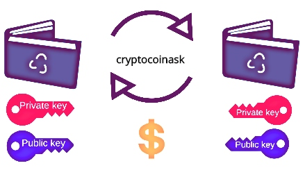 Multi Crypto Wallet working