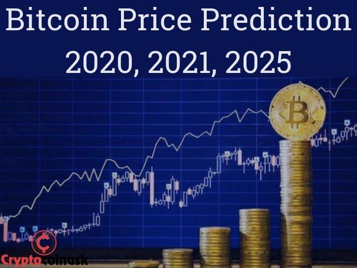 Bitcoin Price Prediction: 2020, 2021, 2022, 2023 & 2025 ...