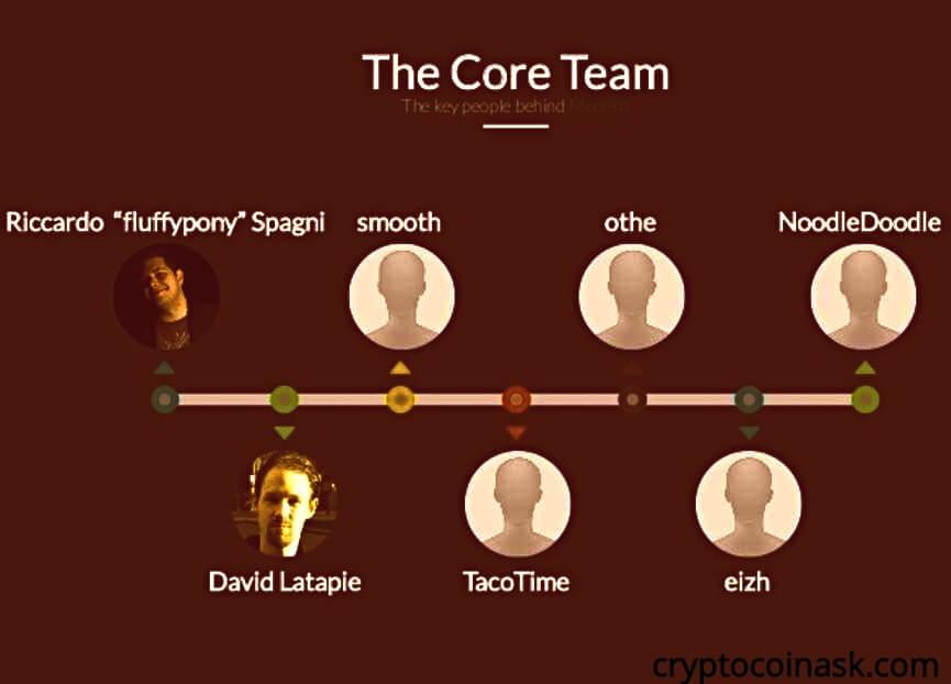 Monero Core team